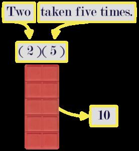 (2)(5)
